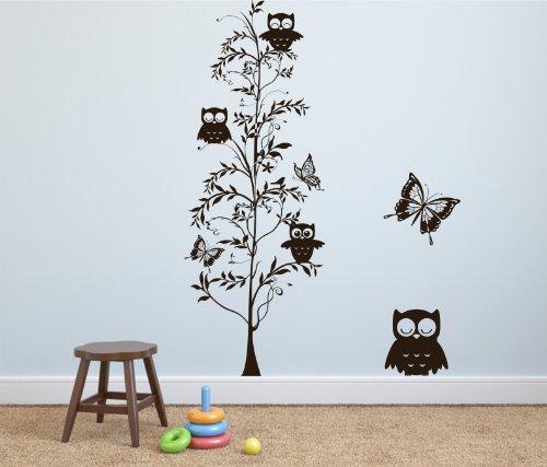 kinderzimmer deko eulen ~ interieurs inspiration - Kinderzimmer Deko Eulen