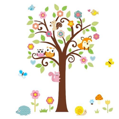 Wandtattoo dschungel den regenwald im wohn oder kinderzimmer for Wandtattoo kinderzimmer dschungel